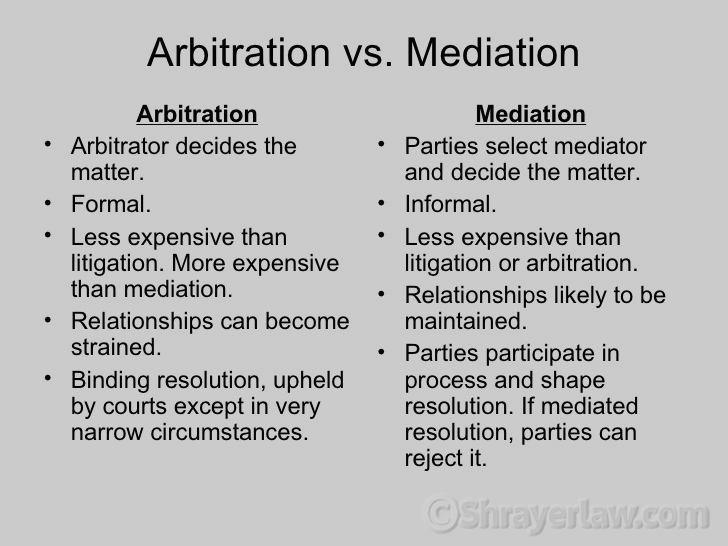 Contract Attorney For Arbitration Amp Mediation Shrayer